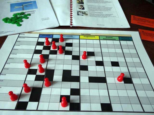 Fundamenty sukcesu zarządzania zmianą - symulacja biznesowa
