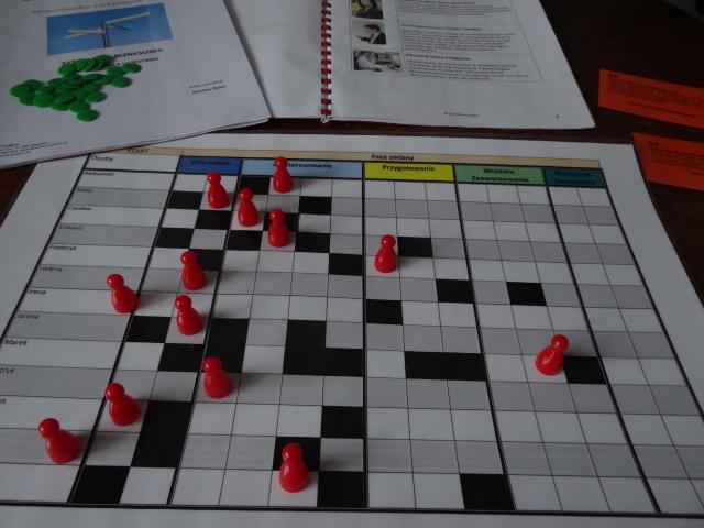 Symulacja menedżerska - zarządzanie błędami