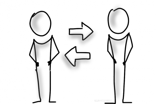 Kształtowanie postaw pracowników - pratycypacja i komunikacja w zmianie
