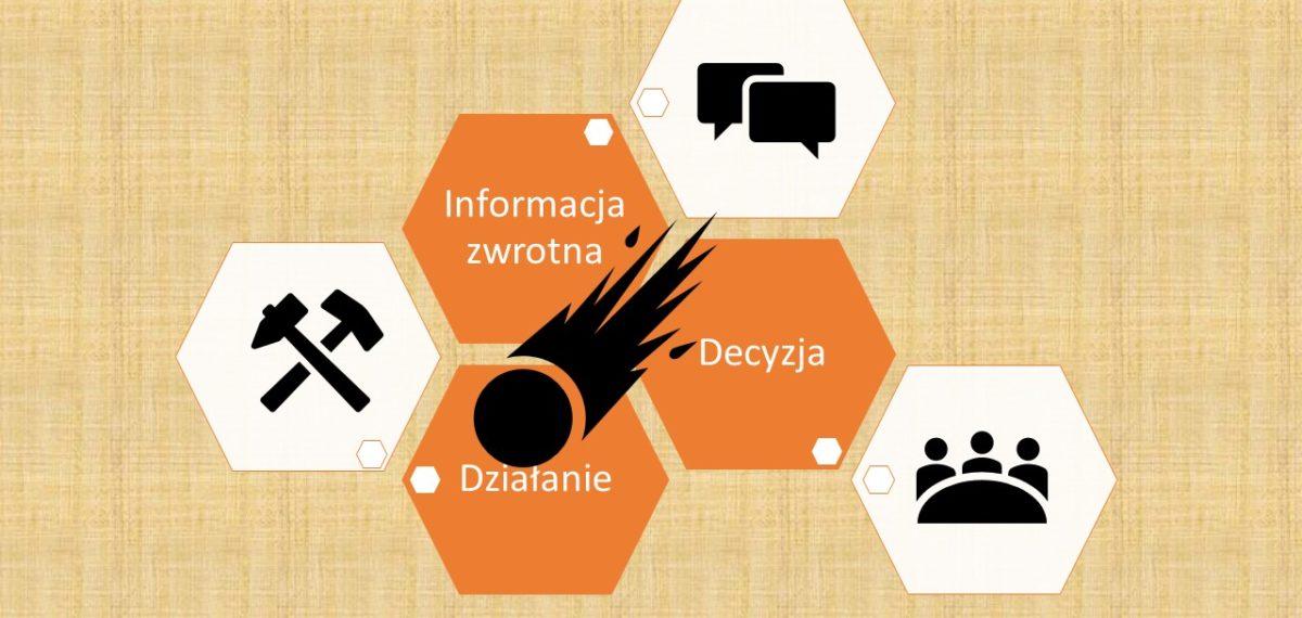 Informacja zwrotna - niewykorzystany element zarządzania zmianą