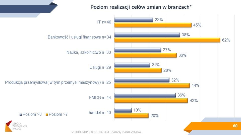 Raport OBZZ 2021